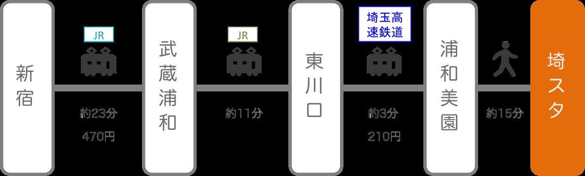 埼玉スタジアム_新宿(東京)_電車