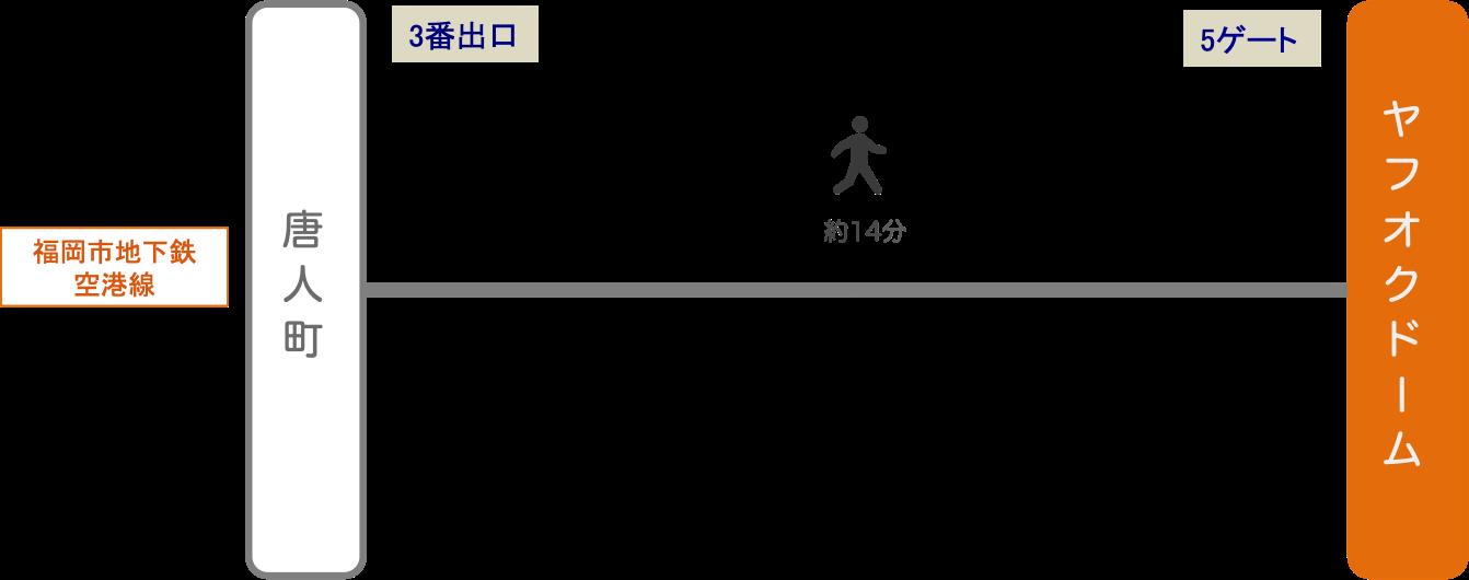 ヤフオクドーム_電車_最寄り駅