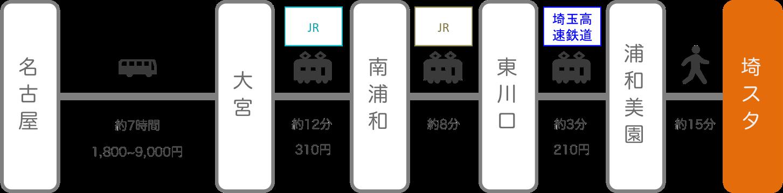 埼玉スタジアム_名古屋(愛知)_高速バス