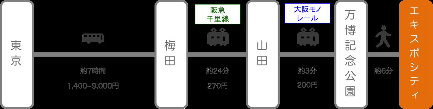 エキスポシティ_東京_高速バス