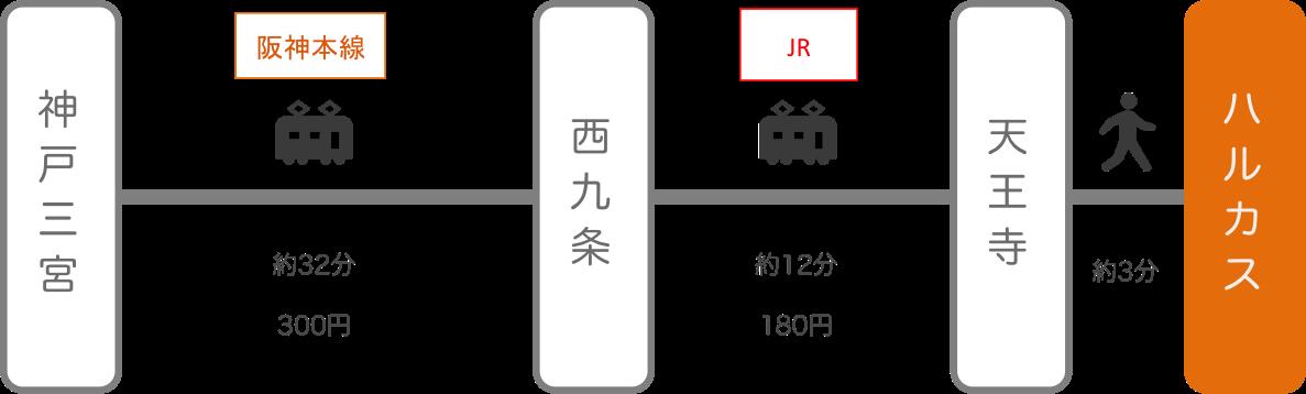 あべのハルカス_神戸(兵庫)_電車