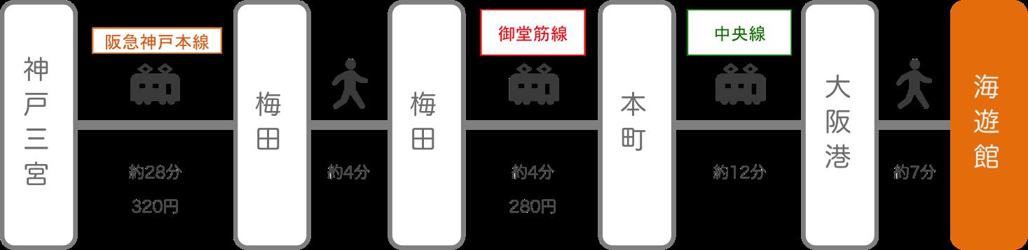 海遊館_神戸(兵庫)_電車