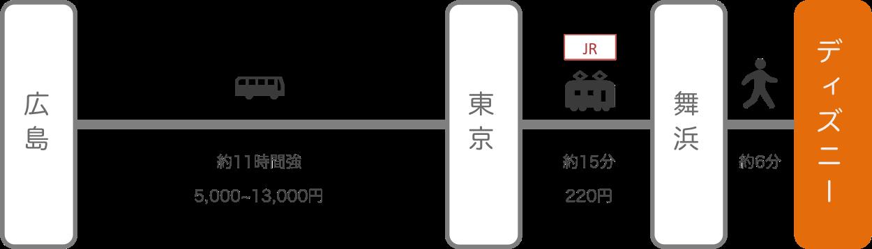 ディズニーランド_広島_高速バス