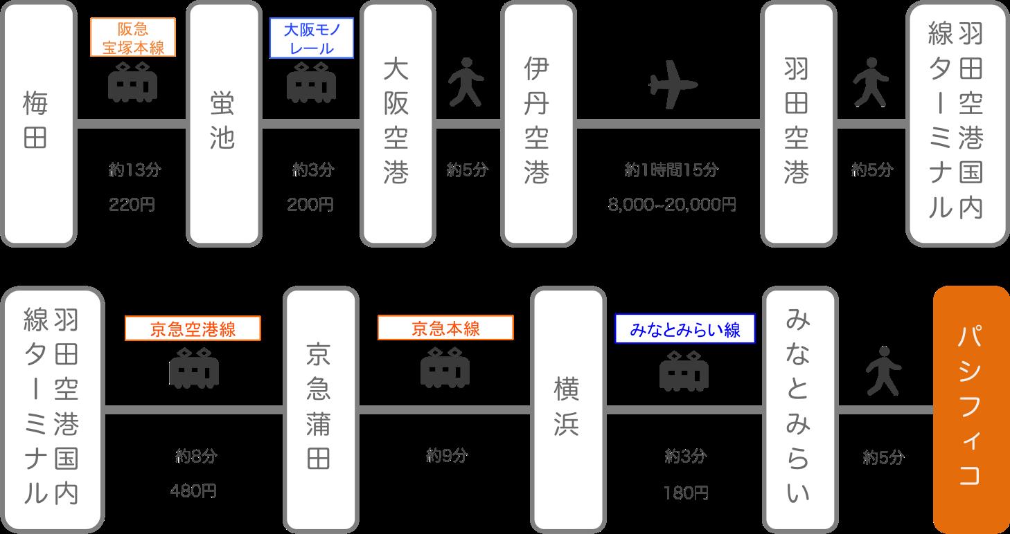 パシフィコ横浜_梅田_飛行機