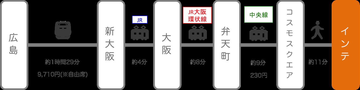 インテックス大阪_広島_新幹線