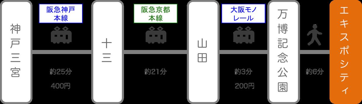 エキスポシティ_神戸(兵庫)_電車