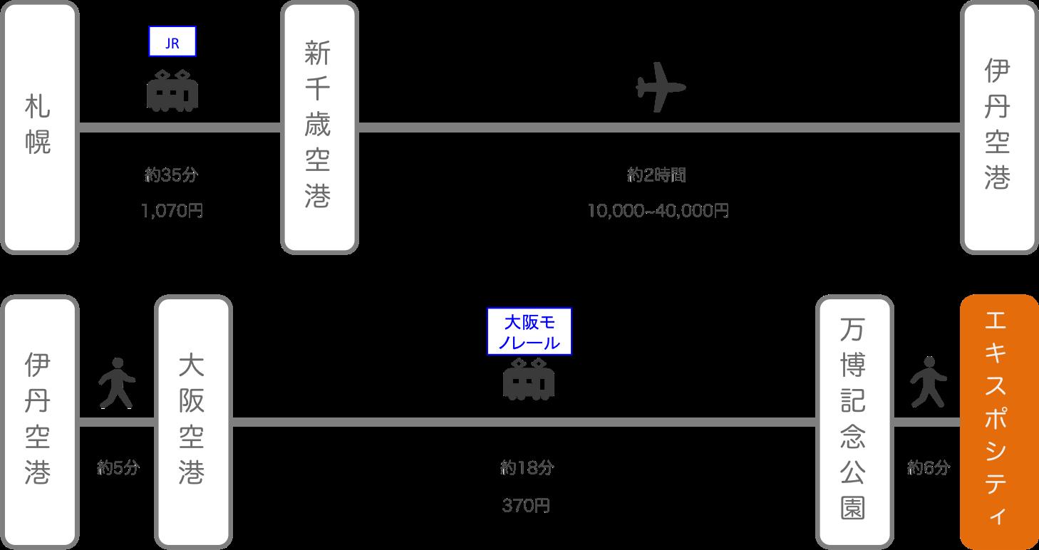 エキスポシティ_北海道_飛行機