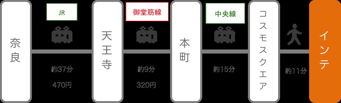 インテックス大阪_奈良_電車