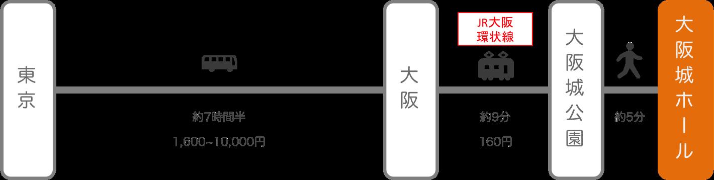 大阪城ホール_東京_高速バス