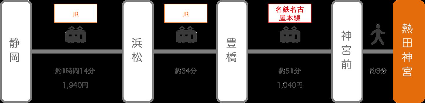 熱田神宮_静岡_電車