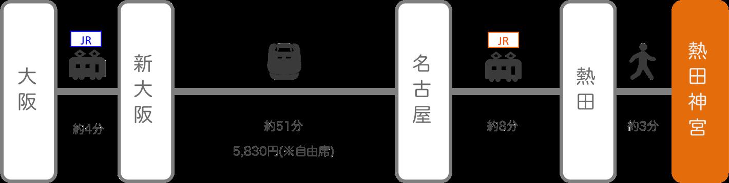 熱田神宮_大阪_新幹線