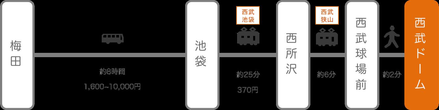 西武ドーム(メットライフドーム)_大阪・梅田_高速バス
