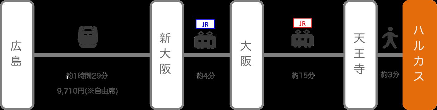 あべのハルカス_広島_新幹線