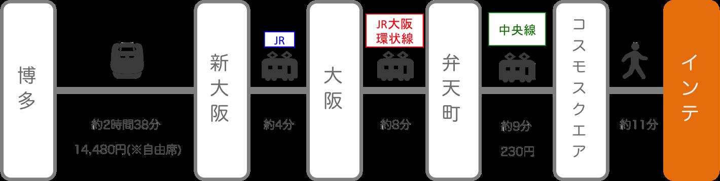 インテックス大阪_博多(福岡)_新幹線