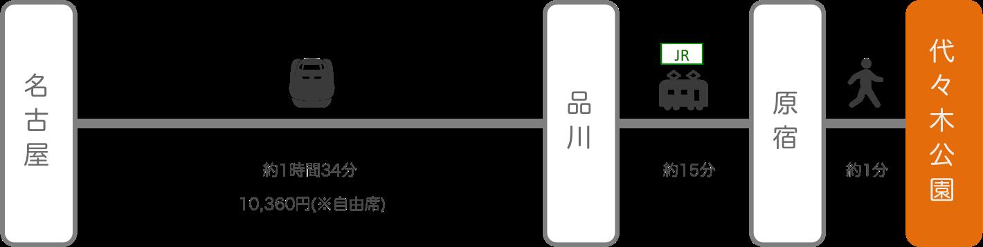 代々木公園_名古屋(愛知)_新幹線