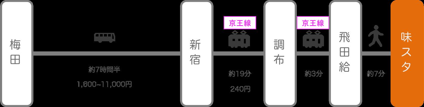 味の素スタジアム_大阪・梅田_高速バス