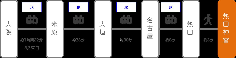 熱田神宮_大阪_電車