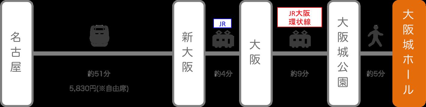 大阪城ホール_名古屋(愛知)_新幹線