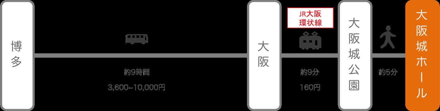 大阪城ホール_博多(福岡)_高速バス