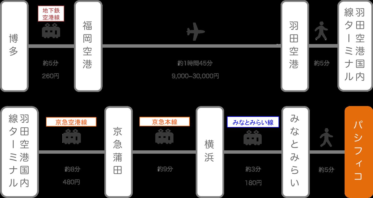 パシフィコ横浜_博多(福岡)_飛行機
