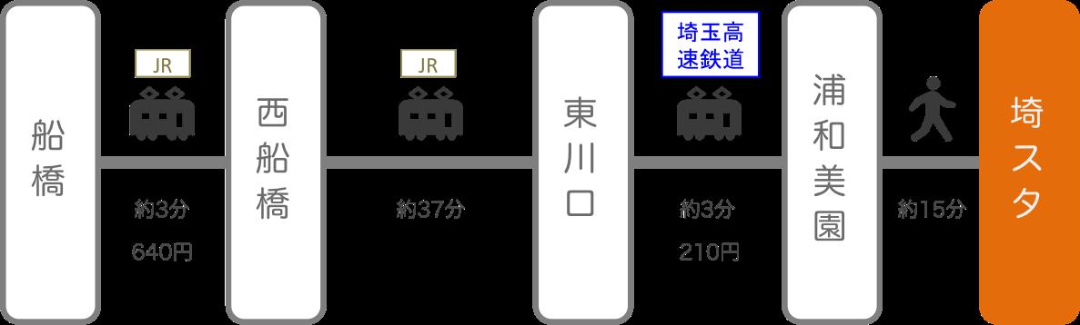 埼玉スタジアム_船橋(千葉)_電車