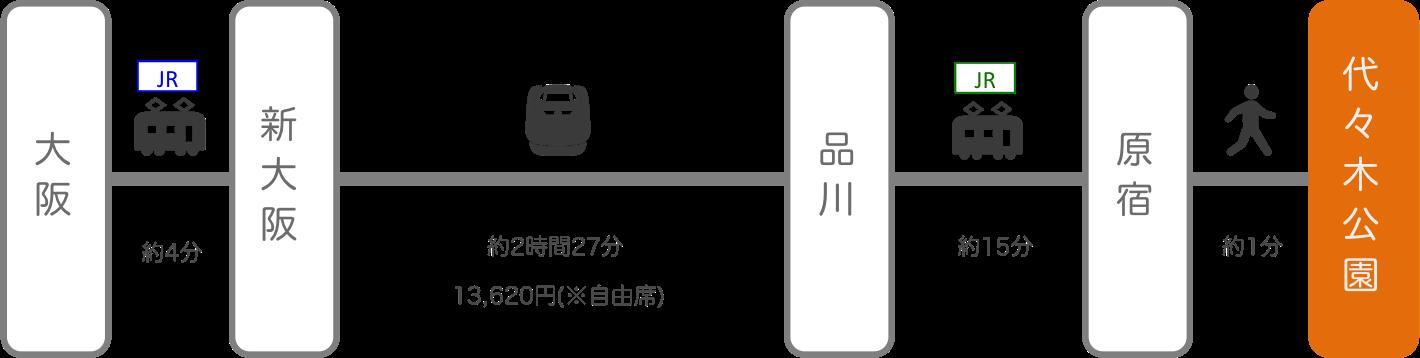 代々木公園_梅田(大阪)_新幹線