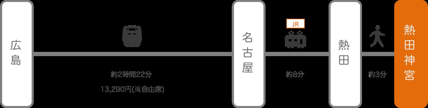 熱田神宮_広島_新幹線