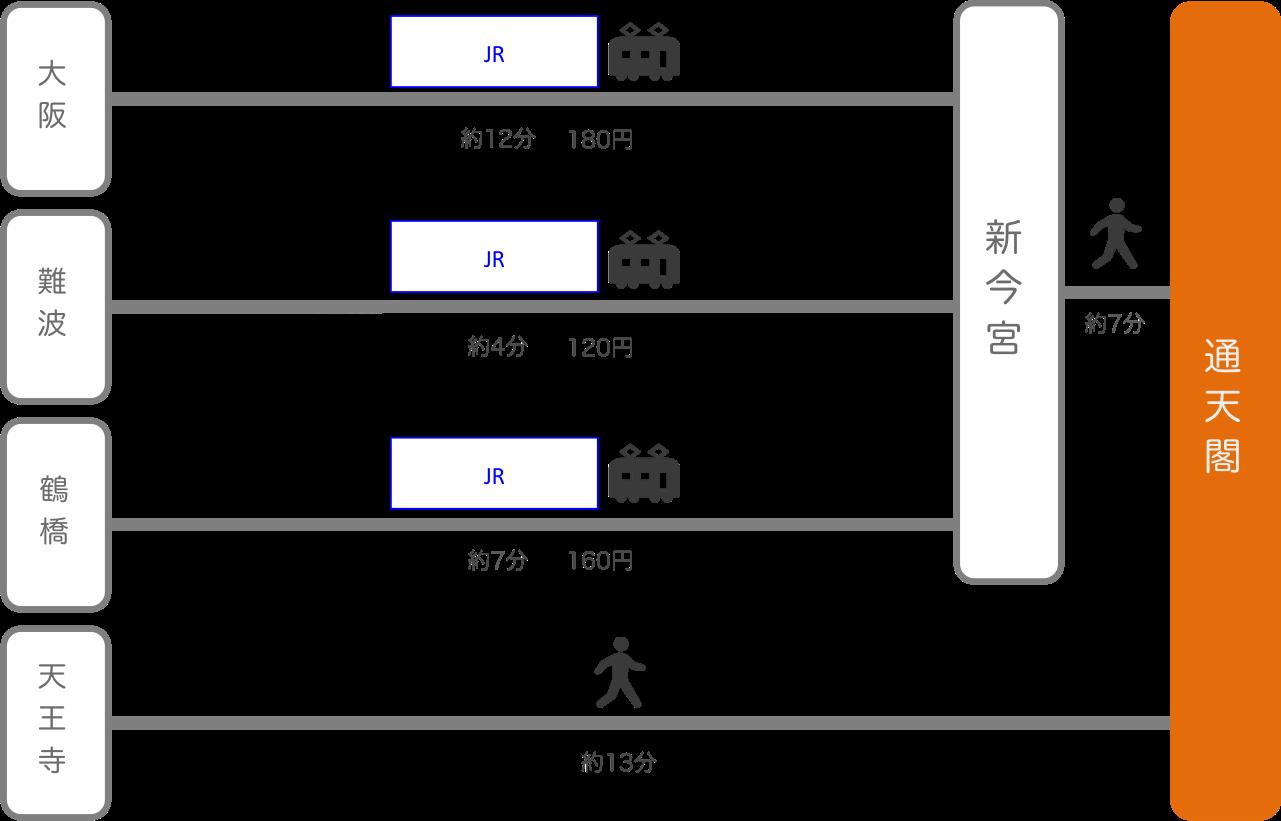 通天閣_大阪府_電車