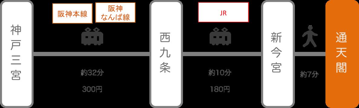 通天閣_神戸(兵庫)_電車