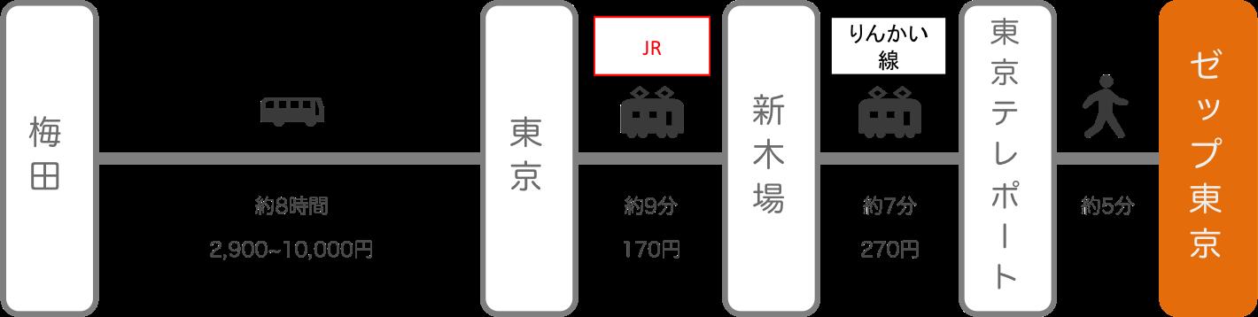 Zepp東京_大阪_高速バス