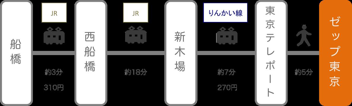 Zepp東京_船橋(千葉)_電車