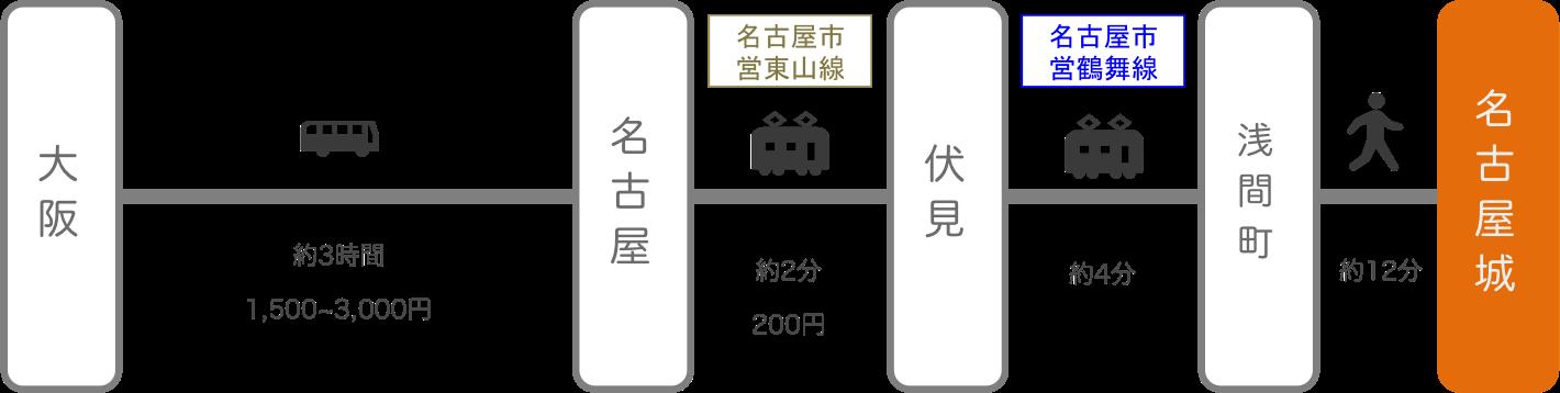 名古屋城_大阪_高速バス