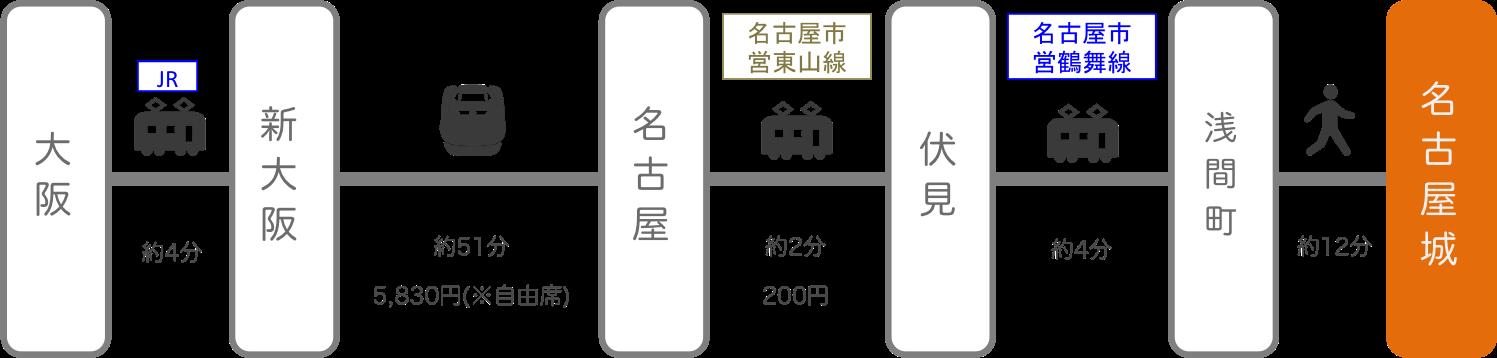名古屋城_大阪_新幹線
