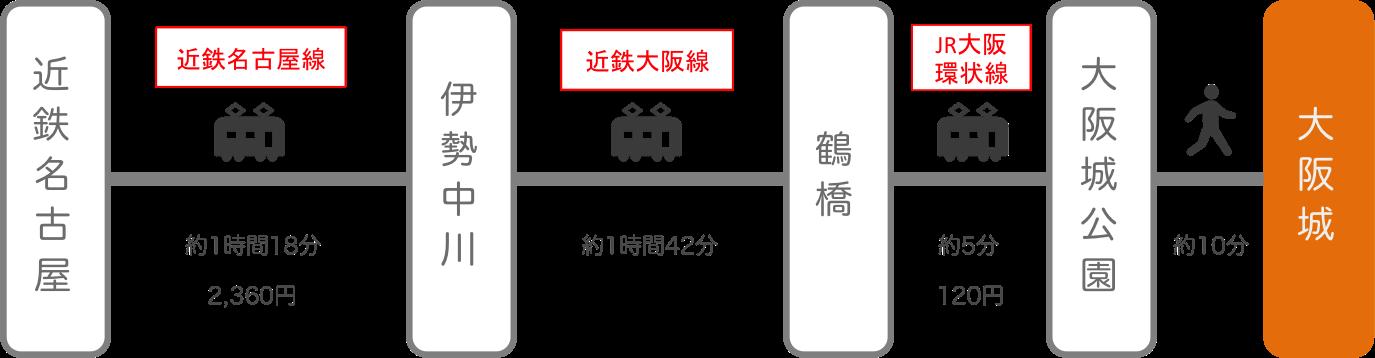 大阪城_名古屋(愛知)_電車