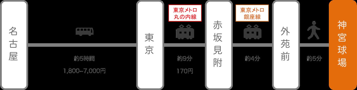 神宮球場_名古屋(愛知)_高速バス