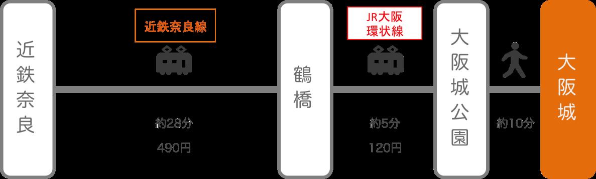 大阪城_奈良_電車