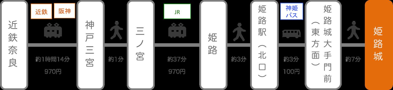 姫路城_奈良_電車
