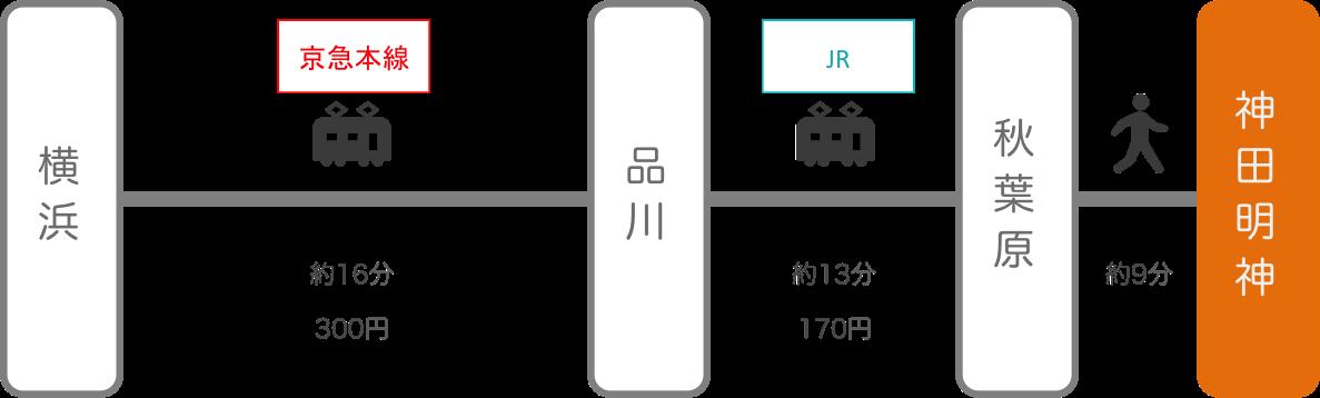 神田明神_横浜(神奈川)_電車