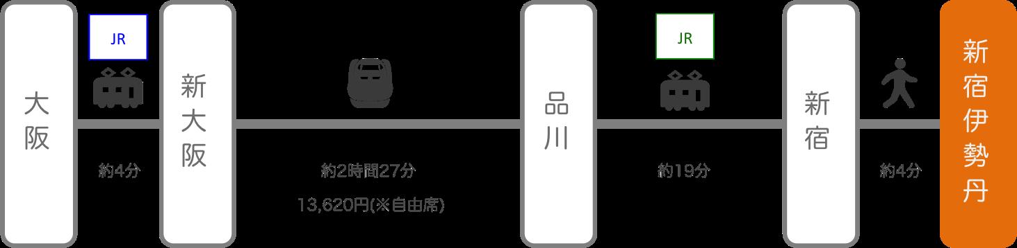 新宿伊勢丹_大阪_新幹線