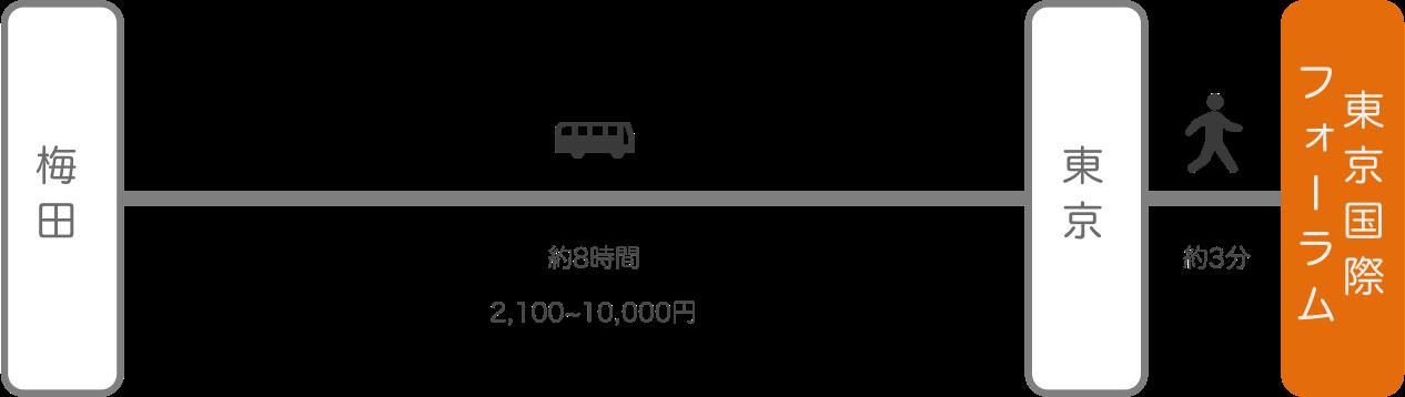 東京国際フォーラム_大阪_高速バス