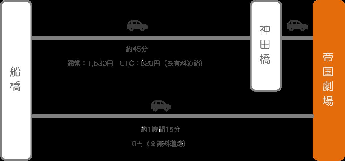 帝国劇場_船橋(千葉)_車