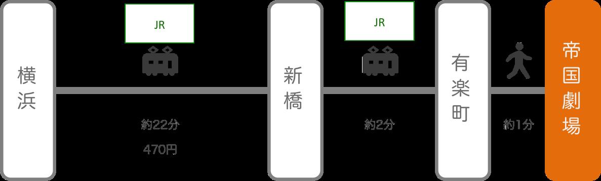帝国劇場_横浜(神奈川)_電車
