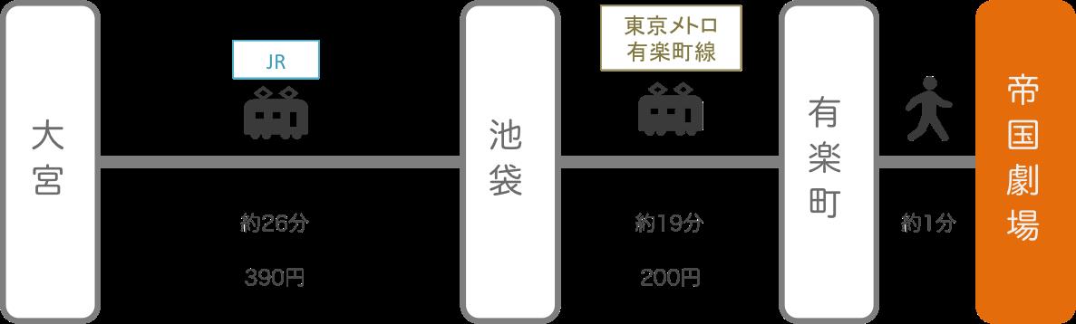 帝国劇場_大宮(埼玉)_電車