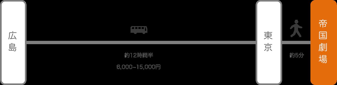 帝国劇場_広島_高速バス
