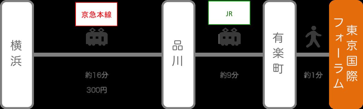 東京国際フォーラム_横浜(神奈川)_電車