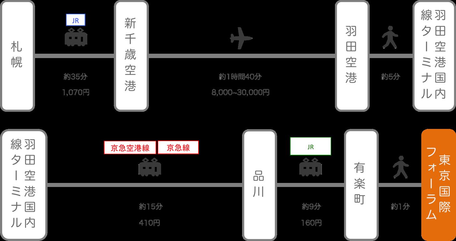 東京国際フォーラム_札幌(北海道)_飛行機