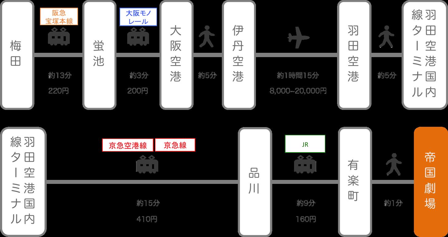 帝国劇場_大阪_飛行機