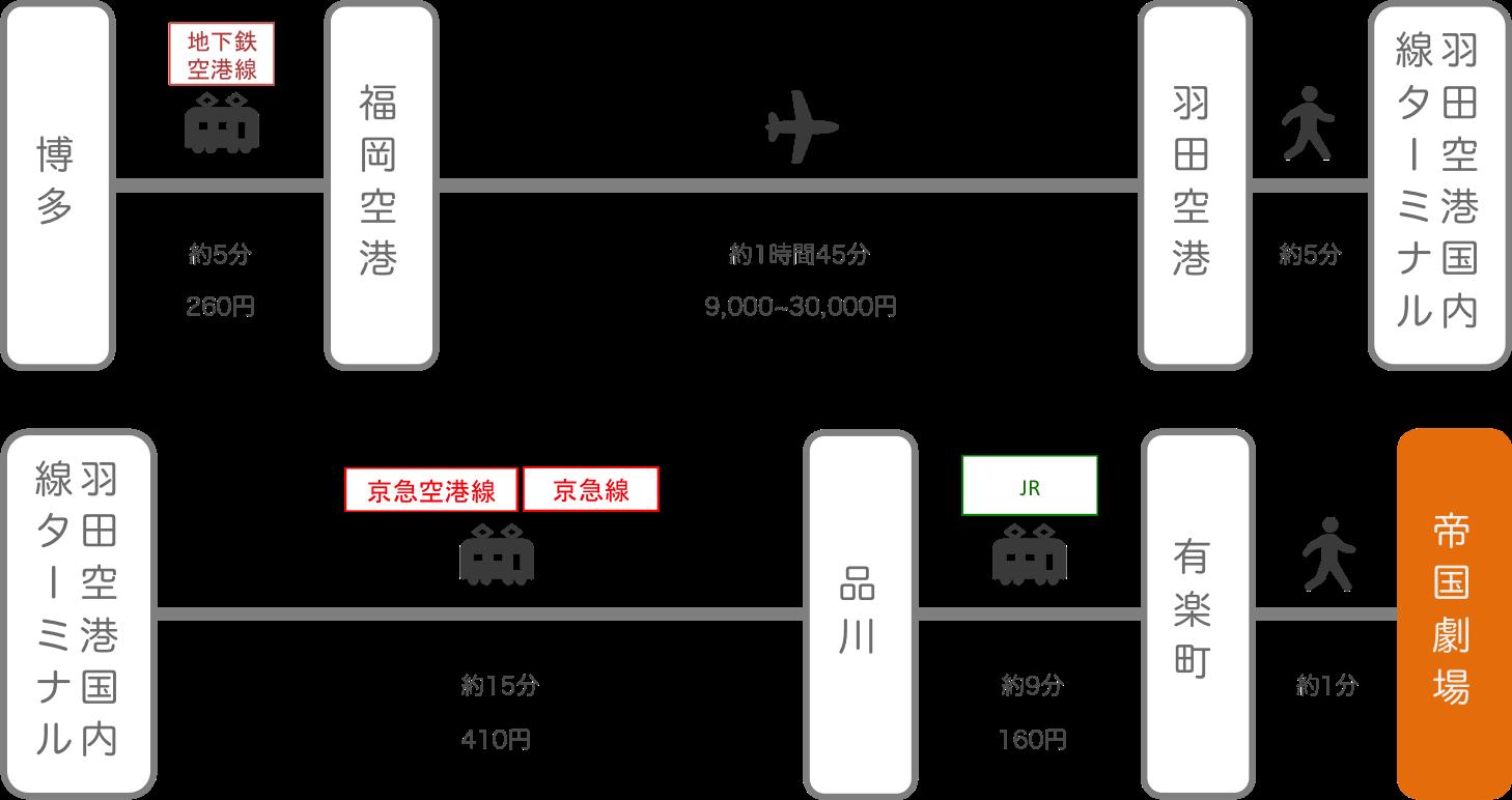 帝国劇場_博多(福岡)_飛行機