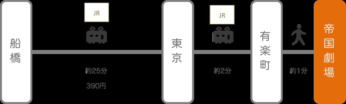 帝国劇場_船橋(千葉)_電車