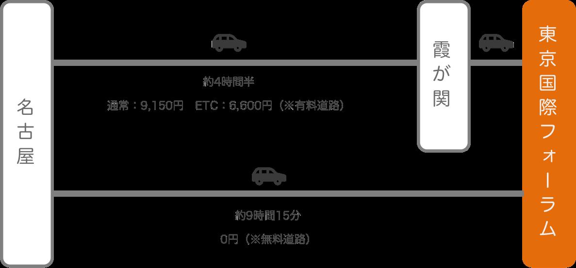 東京国際フォーラム_名古屋(愛知)_車